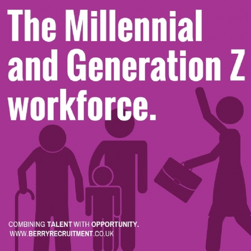 The Millennial and Generation Z Workforce